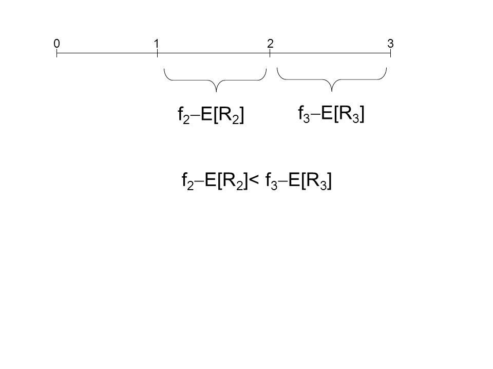 1 2 3 f2E[R2] f3E[R3] f2E[R2]< f3E[R3]